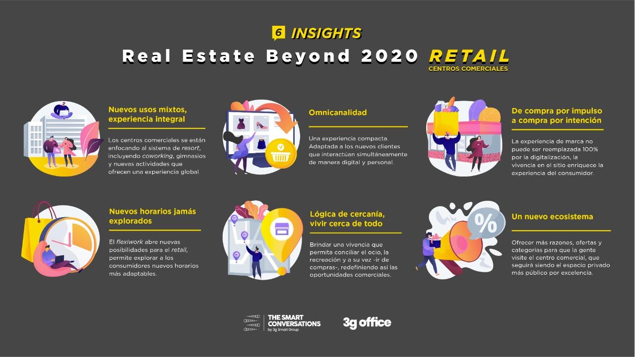 retail_observatorio_3gsmartgroup_realestate-insights